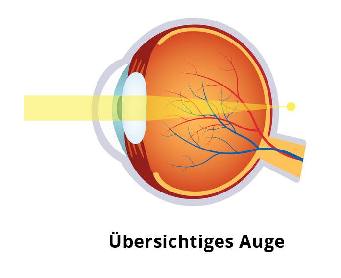 Beste Schematisches Diagrammsymbol Fotos - Der Schaltplan - greigo.com
